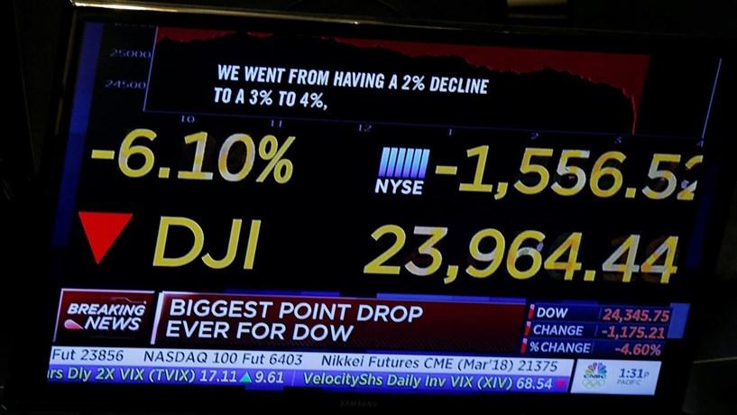 Dow Jones volta a cair mais de mil pontos